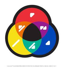 codigo cromatico.jpg