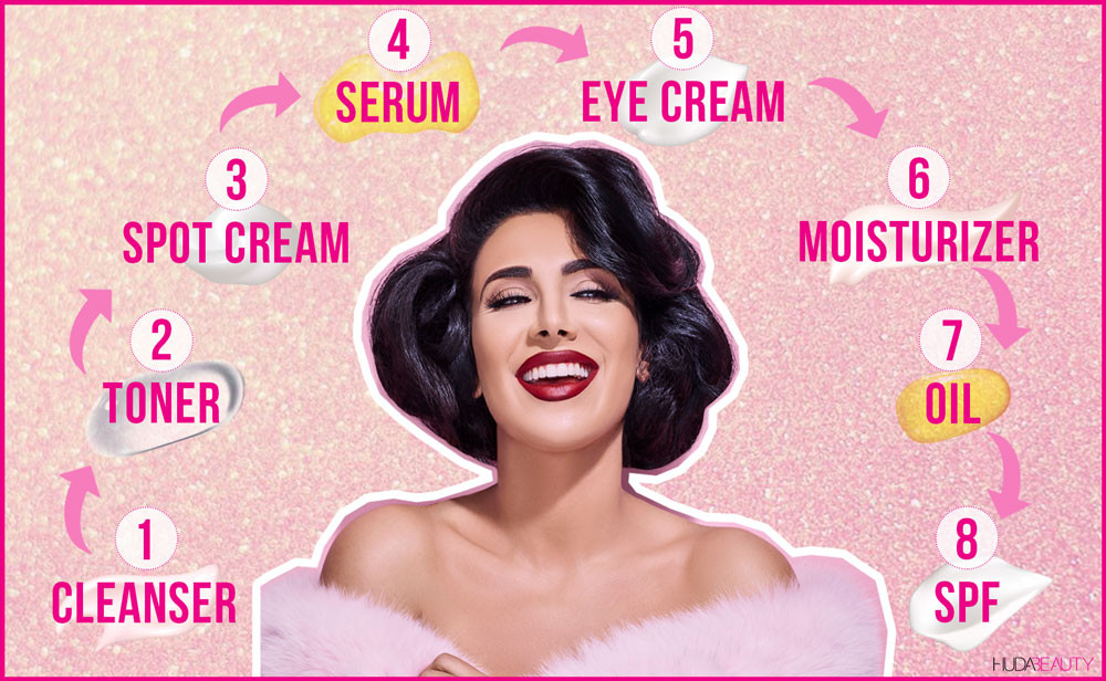 how-to-layer-skincare-1.jpg
