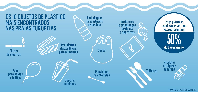 plasticos UE.jpg