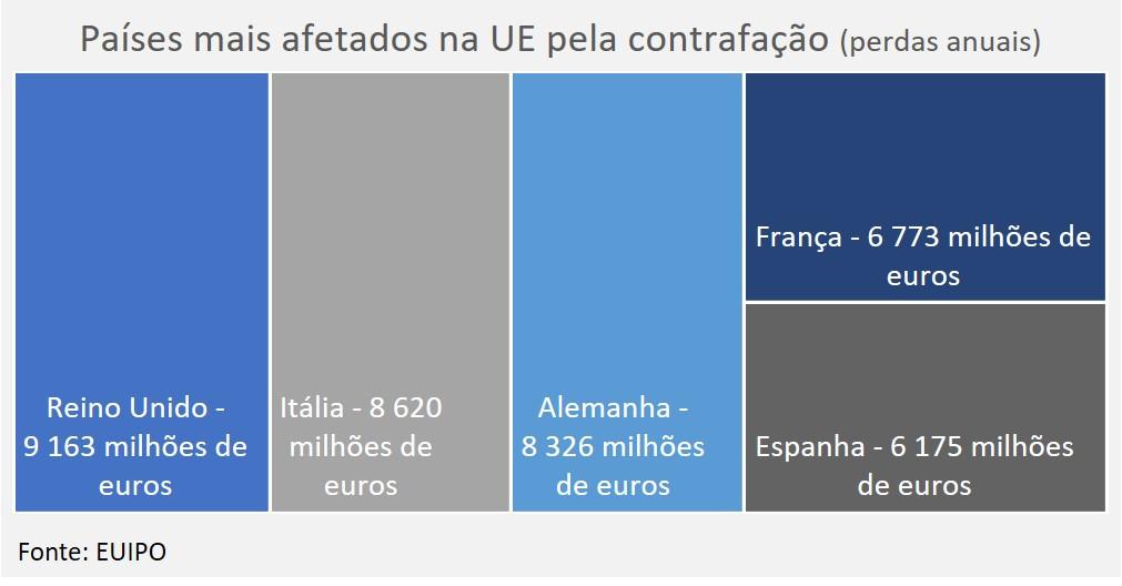 paises mais afetados pela contrafação.jpg