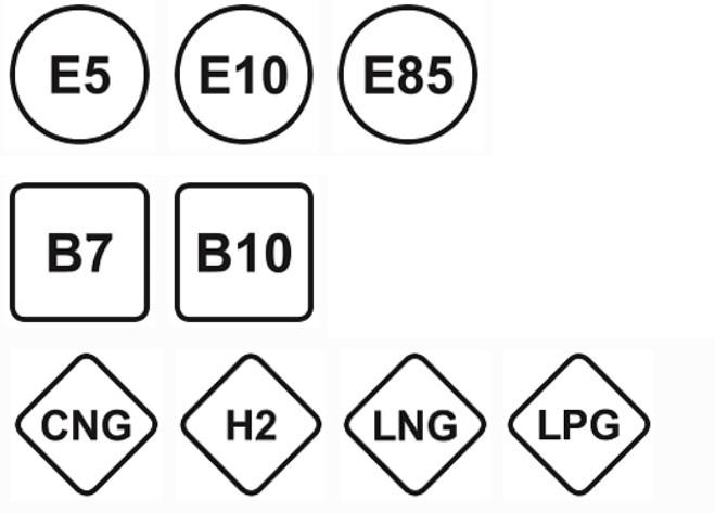 simbolos combustível.jpg