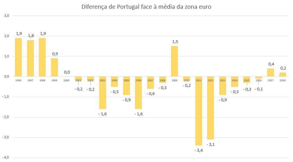 gráfico2.png