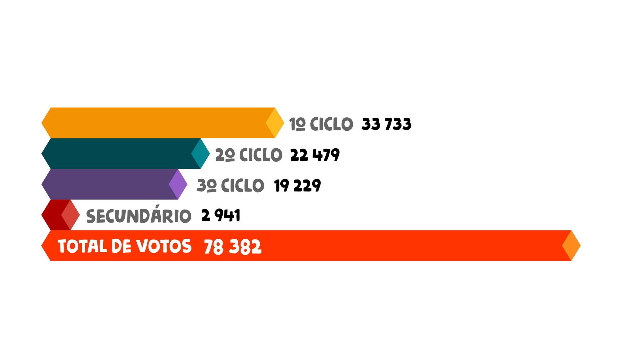 número votos.jpg