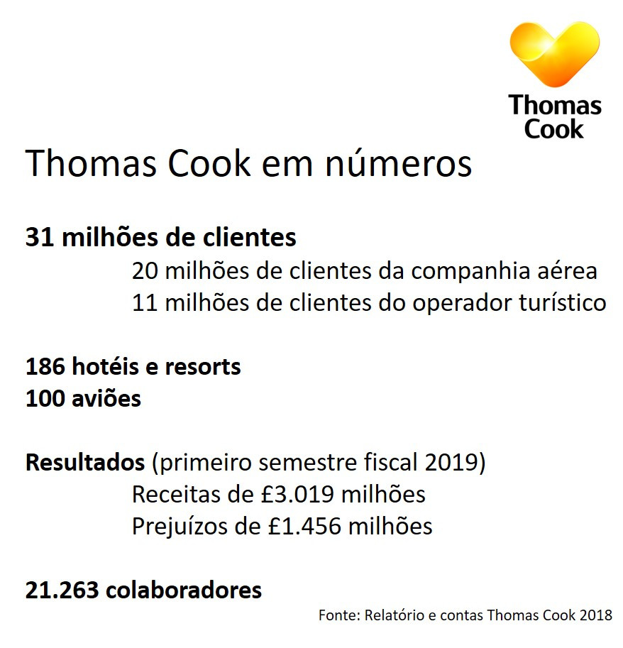 thomas cook numeros.jpg