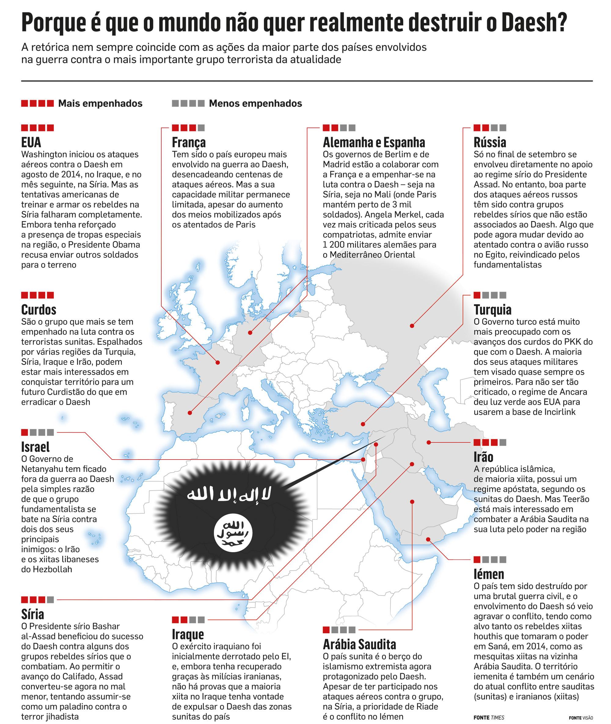 Mapa Daesh