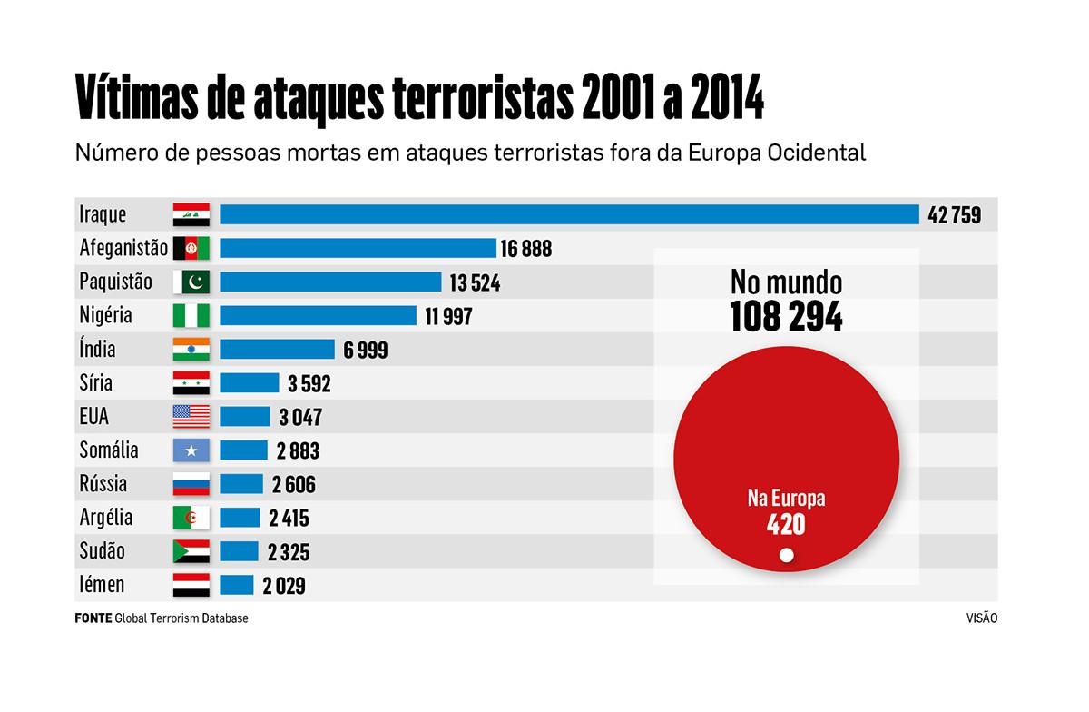 1204onL terrorismo vitimas aa.jpg