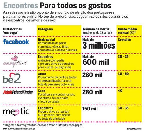 Info Amor Net