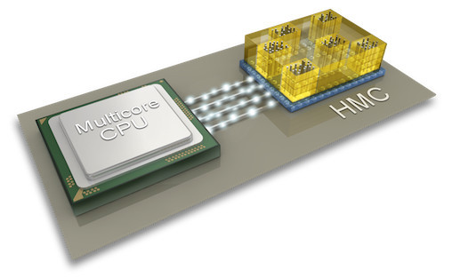 HMC connects CPU.jpeg