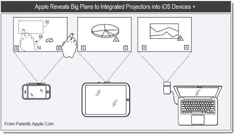 users_801_80177_patente-projetor-iphone-18f7.jpg
