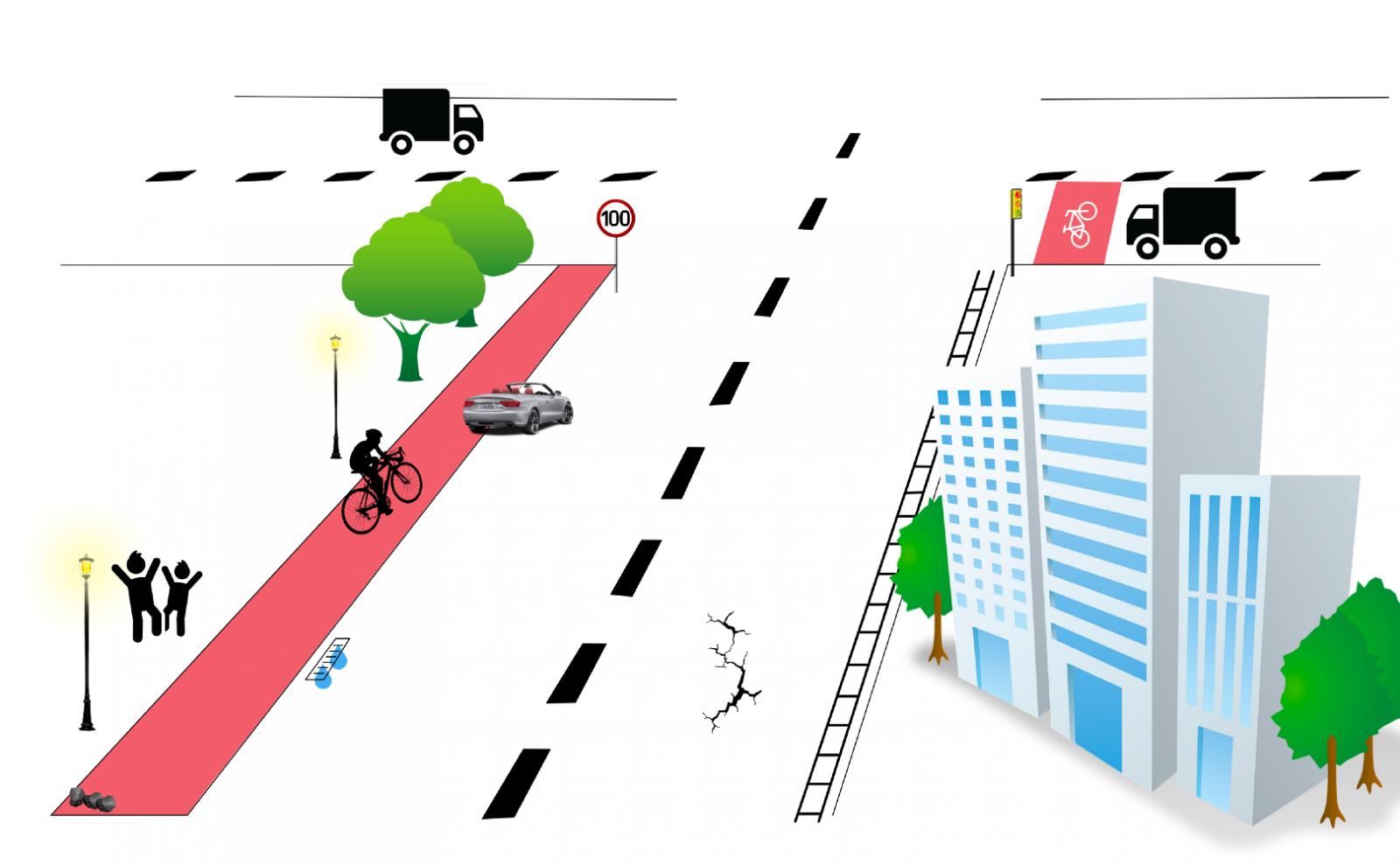 imagem do Projeto de Luís Rita, Become a Better Cyclist